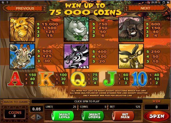 Mega Moolah Mobile Slot - Paytable