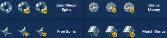 Spintropolis Wonderwheel